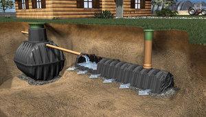 Услуги по монтажу канализации в частном доме в Вологде