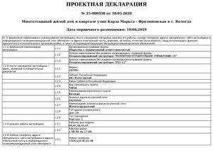 ПРОЕКТНАЯ ДЕКЛАРАЦИЯ (редакция от 18. 05. 2020 г. )