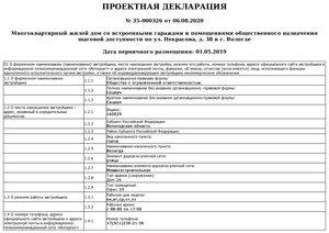 ПРОЕКТНАЯ ДЕКЛАРАЦИЯ (редакция от 06. 08. 2020 г. )