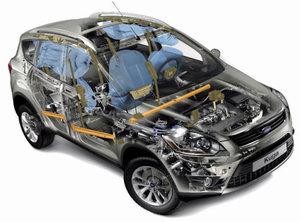 Оригинальные запасные части для автомобилей Форд