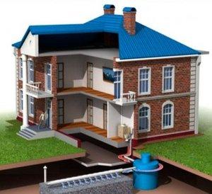 Канализационная система в частном доме