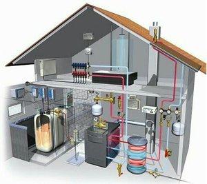 Проектирование систем отопления в Вологде