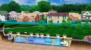 Проектирование очистных сооружений. Краснодар и Краснодарский край