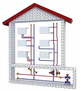 Проектирование систем отопления в жилом доме в Вологде