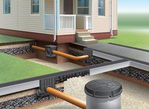 Монтаж канализации в частном доме