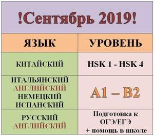 Английский для взрослых в Вологде!