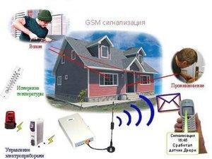 GSM-сигнализация в дом или квартиру