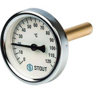 Правила поверки термометров