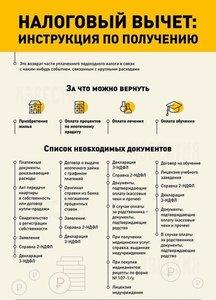 Налоговый вычет - Орск - Налоговая инспекция