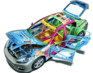 Авторазборка Опель (Opel), Форд (Ford), Фольксваген (Volkswagen) в Туле