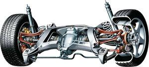 Передние и задние амортизаторы, подвески для автомобилей