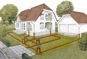 Монтаж систем канализации в частном доме