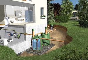 Заказать монтаж водоснабжения частного дома в Вологде