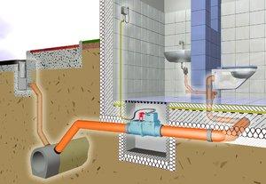 """Разводкой труб канализации в частном доме занимается компания """"Инженерные Системы"""""""