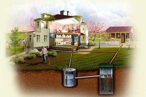 Водоснабжение и водоотведение в Вологде