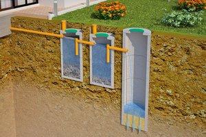 Установка канализации в частном доме в Вологде