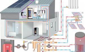 Проектирование систем отопления домов в Вологде
