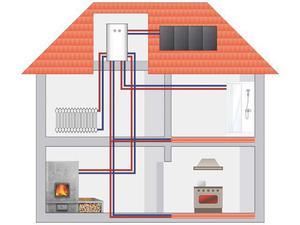 Расчет систем отопления загородного дома в Вологде