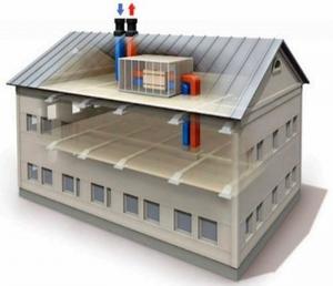Вытяжная и приточная система вентиляции дома